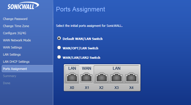 Sonicwall ports assignment